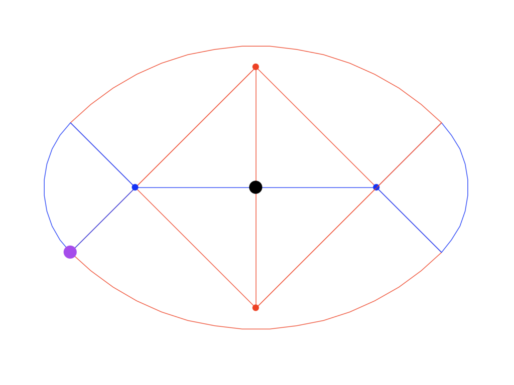 Tutorial: Drawing Oval with Given Center in Python Turtle – Learn