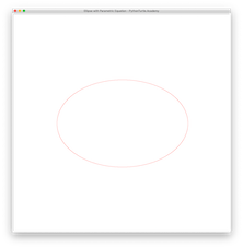 Drawing Ellipse with Parametric Equation in Python Turtle – Learn
